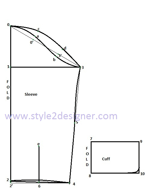 sleeve-cuff cutting