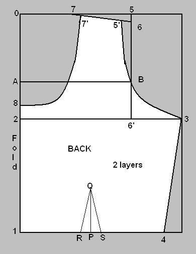 blouse back draft