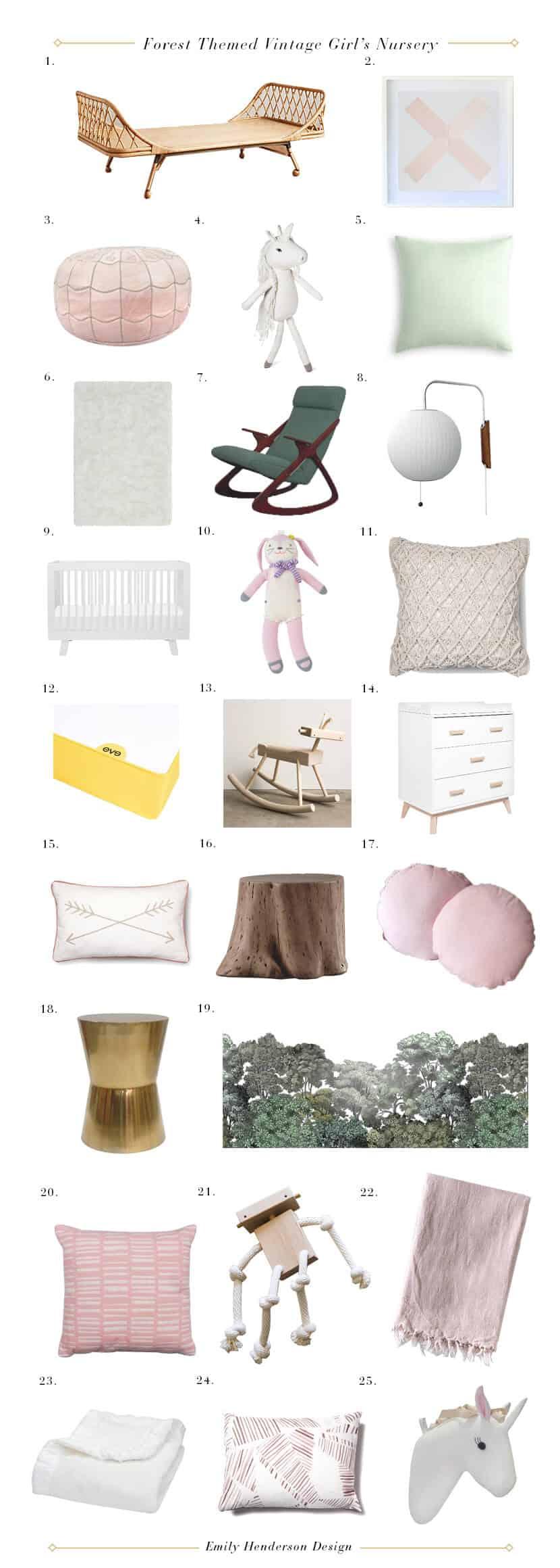 Elliots Nursery Get The Look_pink_green_girls nursery_happy_forest