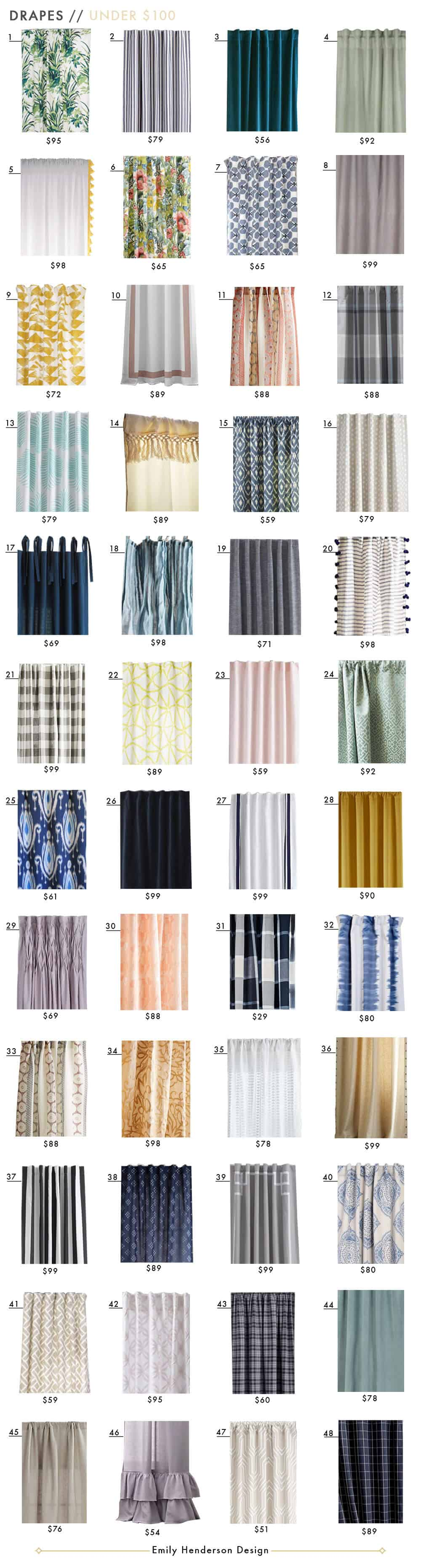 budget friendly ready made curtain