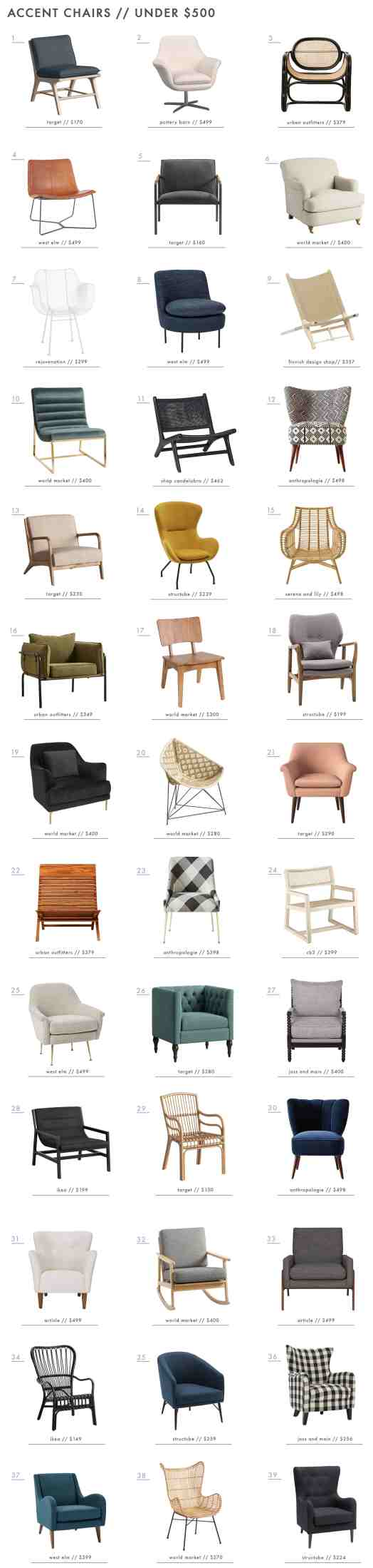 39 Of Our Favorite Accent Chairs Under 500 Rules To Considering When Shopping