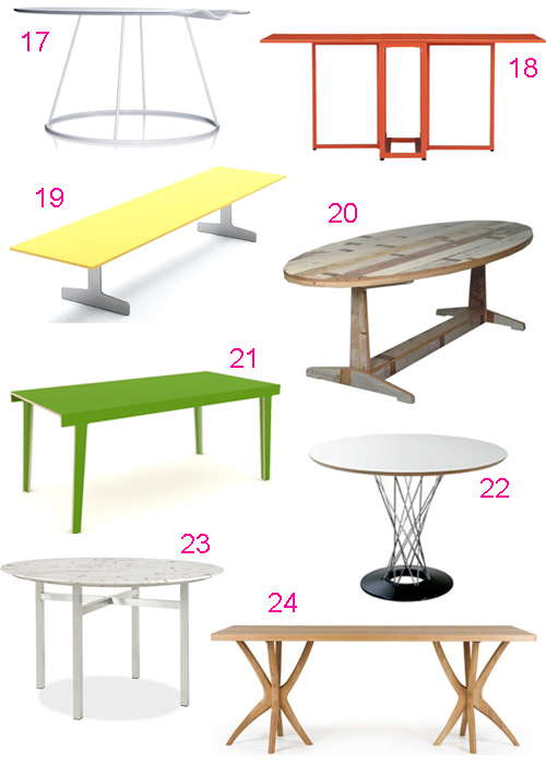 Get The Look 46 Modern Dining Tables Stylecarrot