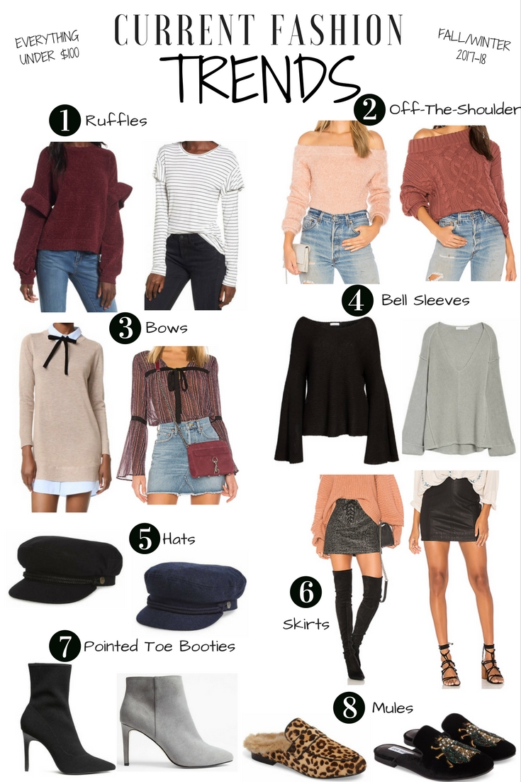 Current Fashion Trends 2017 Fall, Current Fashion Trends, Fall Fashion Trends, Styled in Paradise blog1