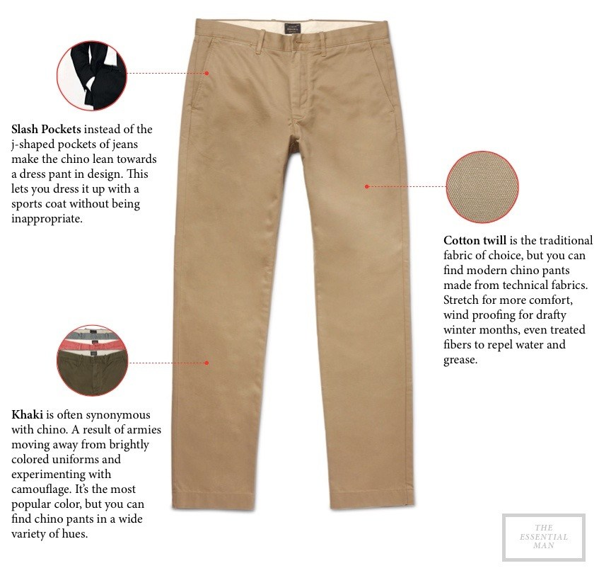 100% satisfaction moderate price top-rated latest How to Wear Chinos with Everything in Your Closet | Style ...