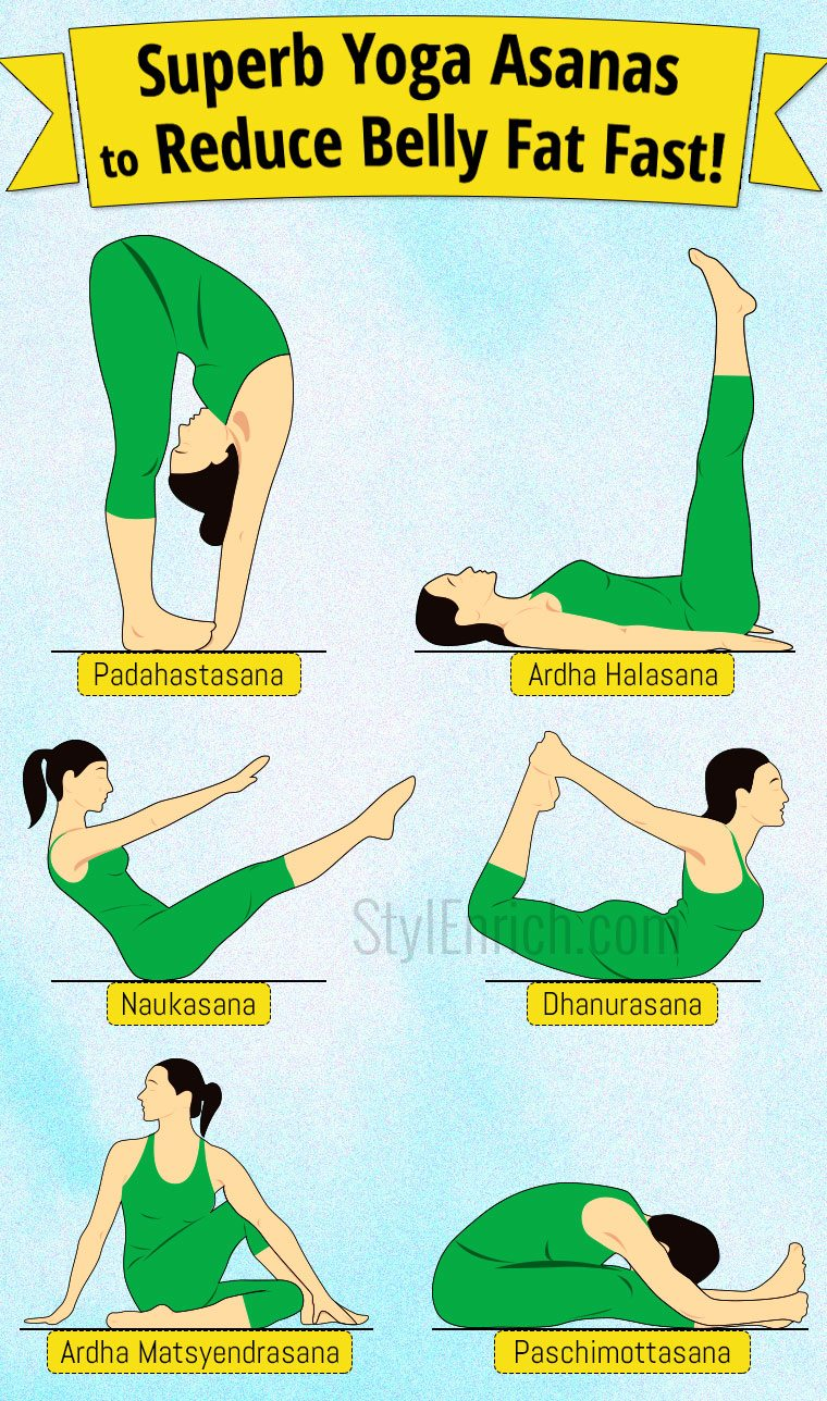Yoga poses to reduce belly fat fast