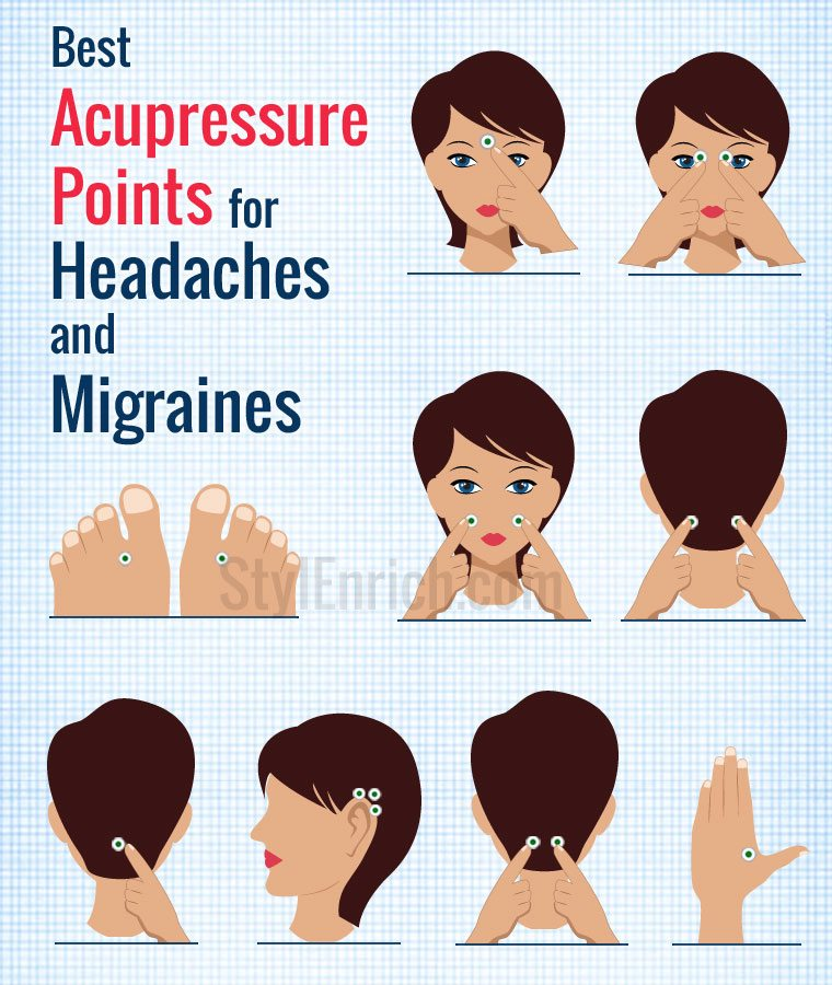 acupressure points for headache migraines for quick relief. Black Bedroom Furniture Sets. Home Design Ideas