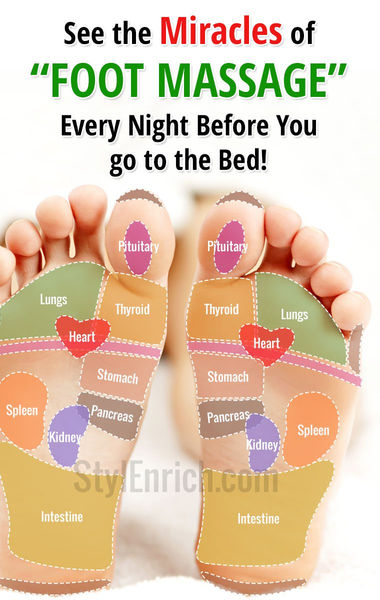 Foot Reflexology Massage Benefits