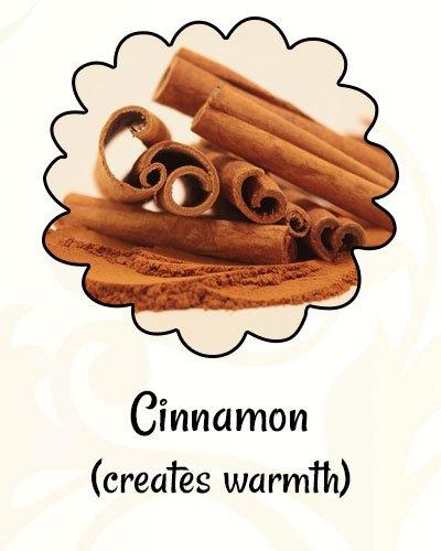 Cinnamon for Osteoarthritis