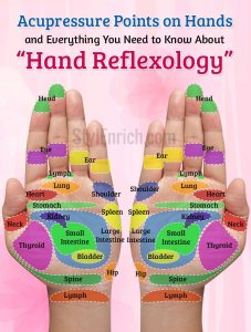 Acupressure points on hands