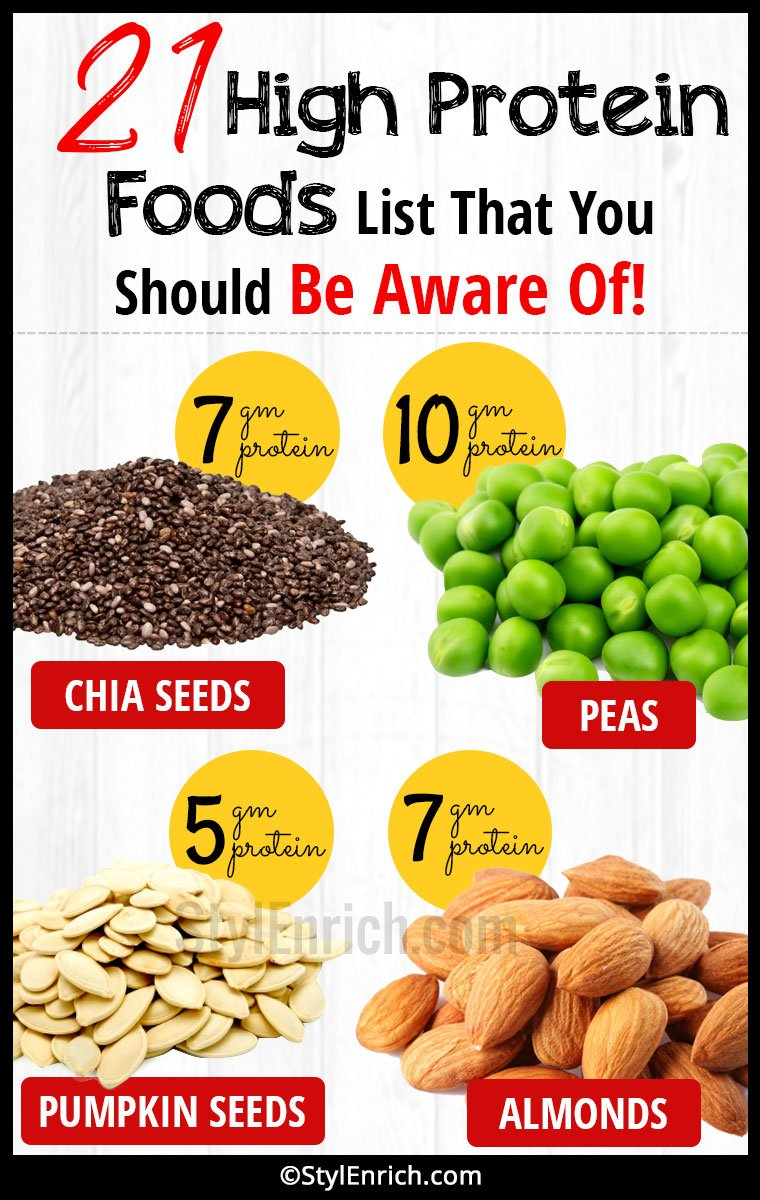 High Protein Foods List That You Should Be Aware Of