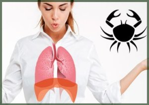 Home Remedies for Lung Cancer