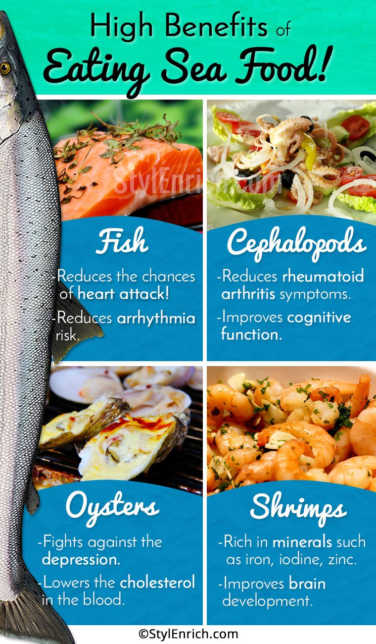 Seafood Benefits