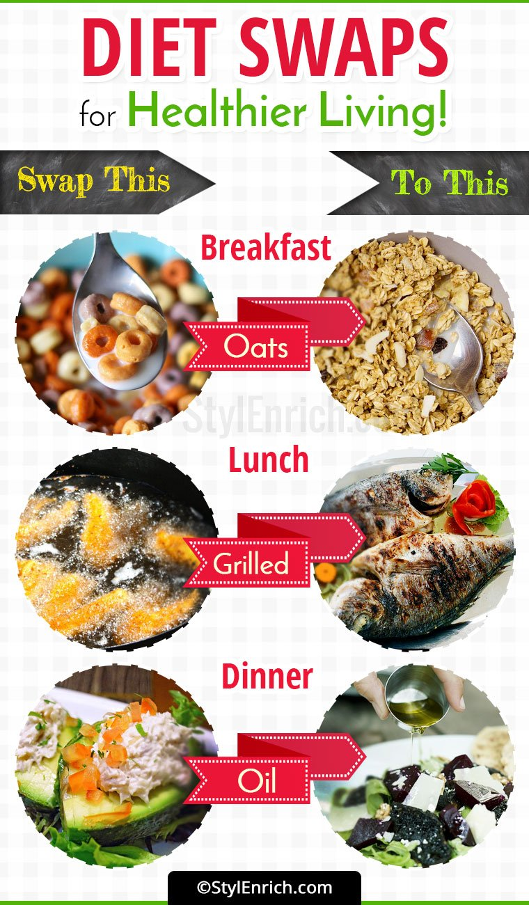 Food Swaps For Healthier Living