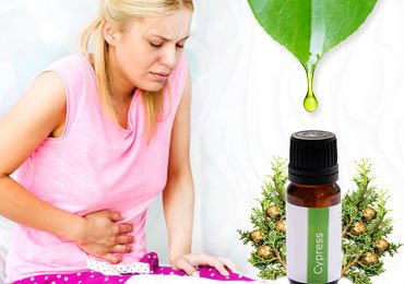 Essential Oils For Menstrual Cramps