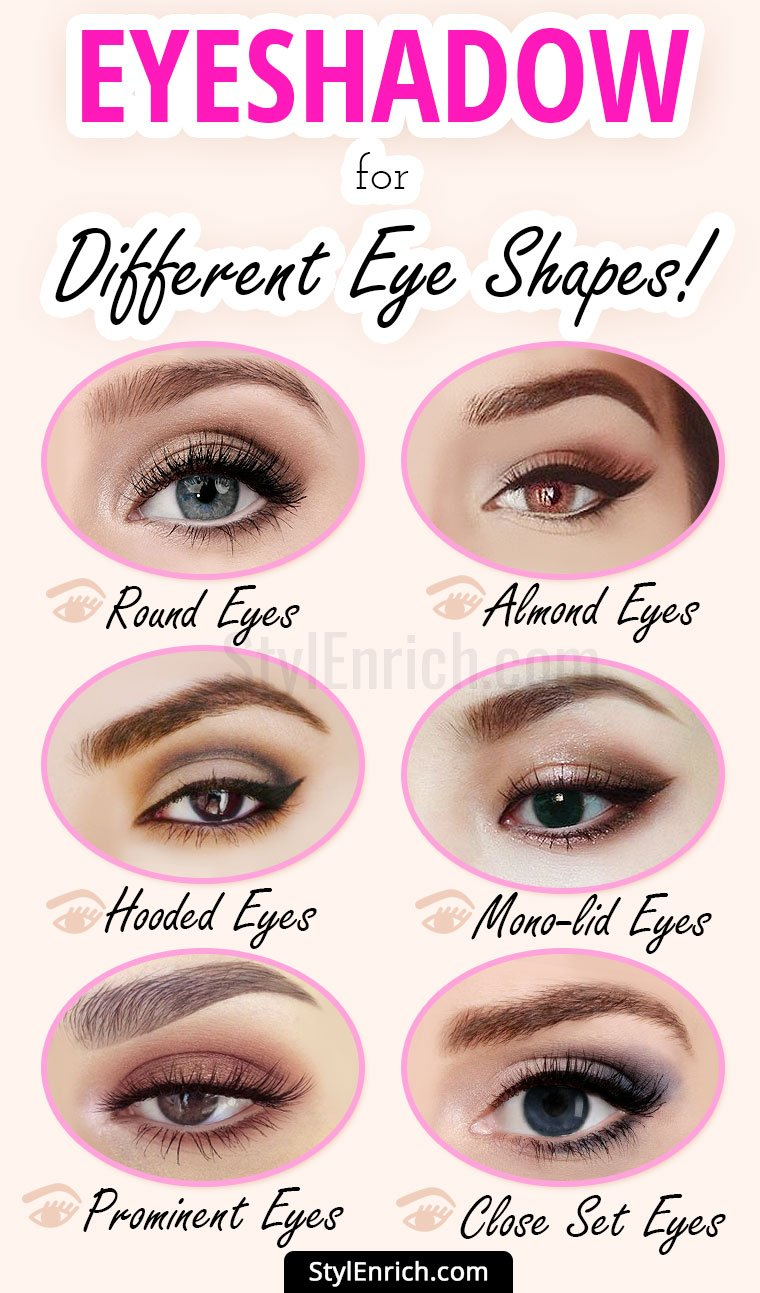 Eyeshadow Step by Step Guide
