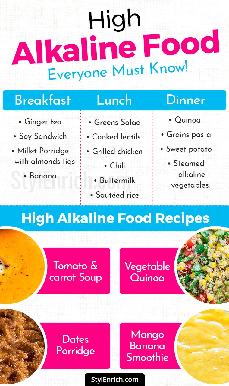 High alkaline foods list that everyone must know high alkaline foods forumfinder Gallery