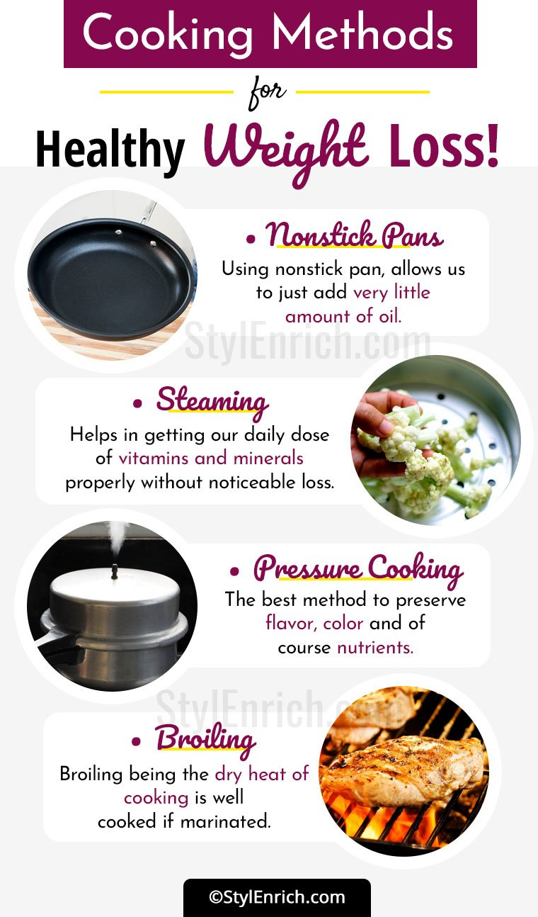 Healthy Cooking Methods