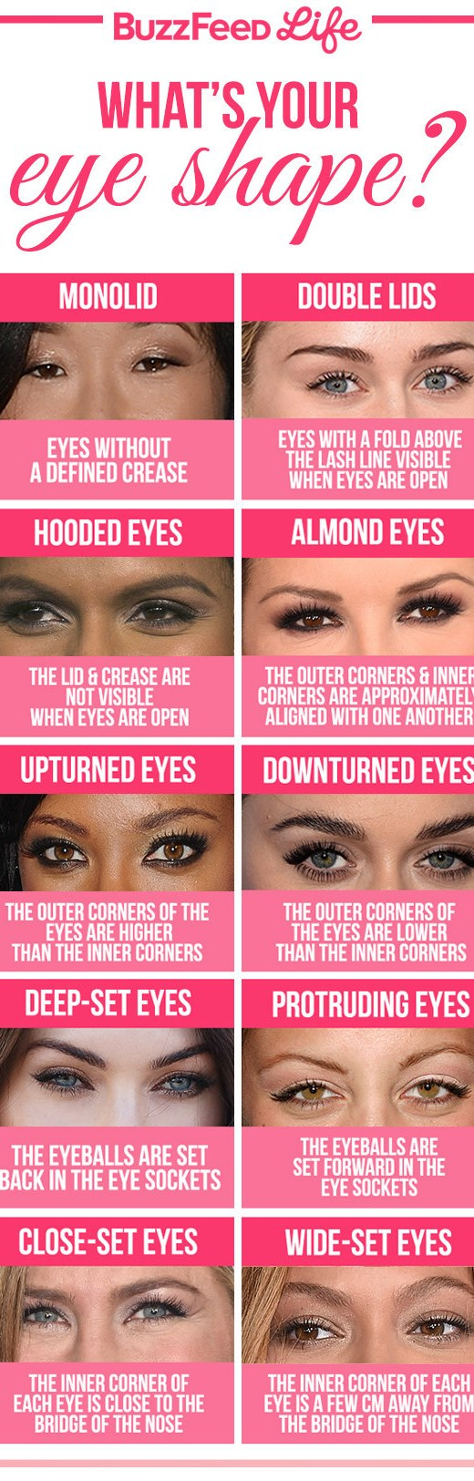 what's your eye shape