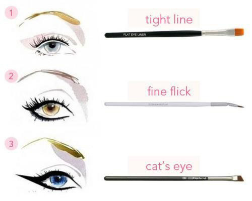 Use Different Brushes for Different Eye Liners
