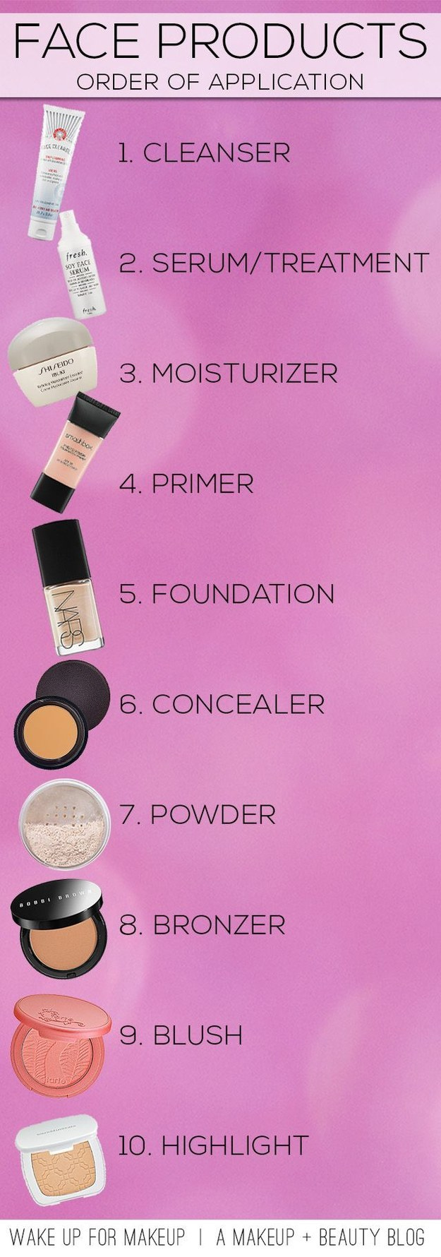 How To Apply Makeup In Order