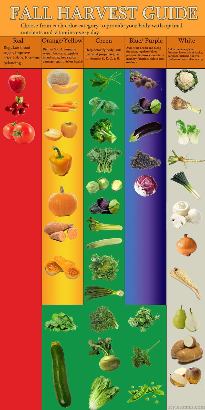 ST Style-Tomes-Colorful-Foods-Benefits