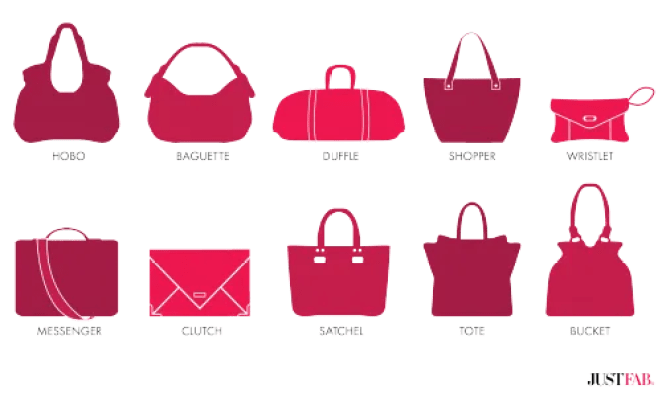 glossary of bags