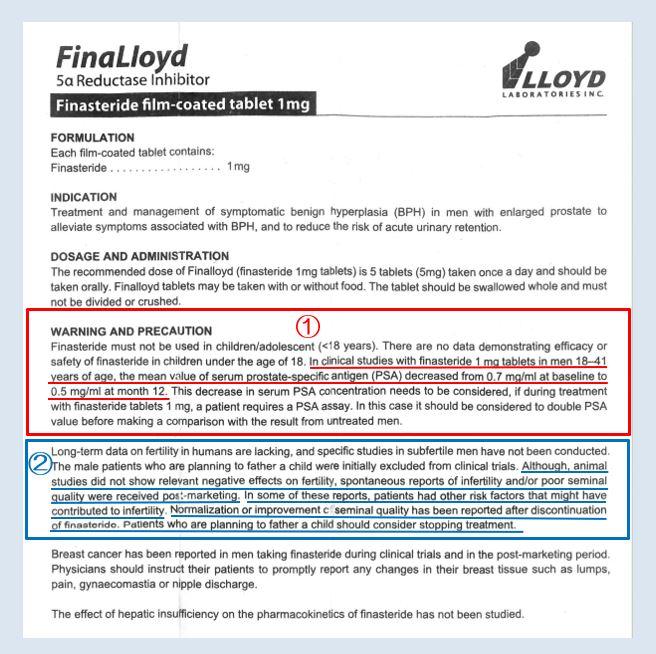 FinaLloyd 前立腺と精液減少の説明