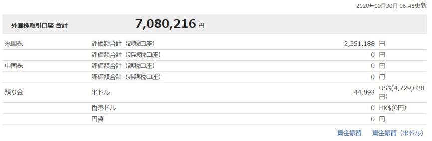 200930 monex 708万