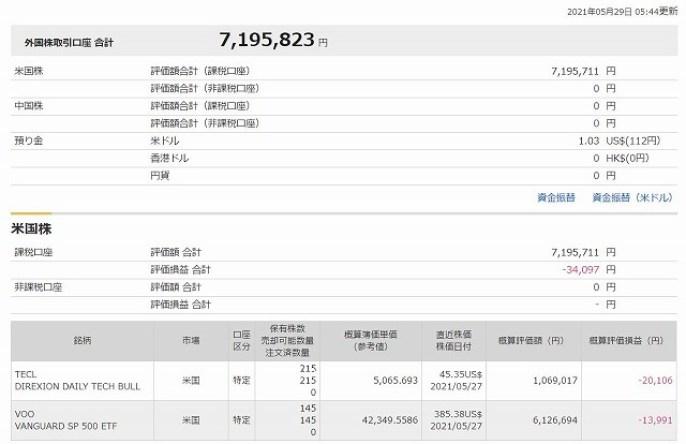 210531 5月末資産719万