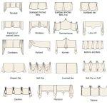 Tips+Tools, Window Treatments