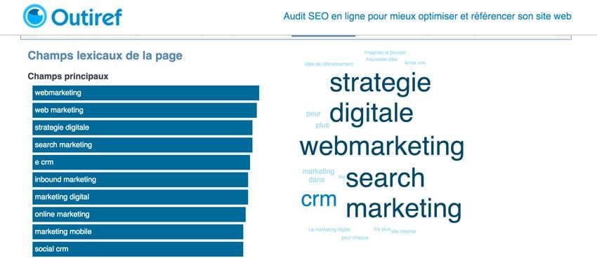 Comment réaliser un audit de son site avec outilref.fr