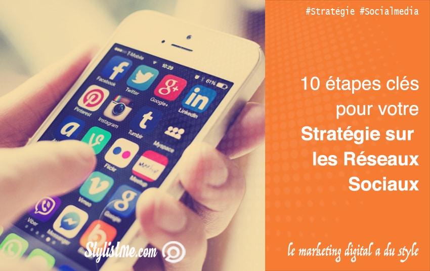 Stratégie réseaux sociaux en 10 étapes