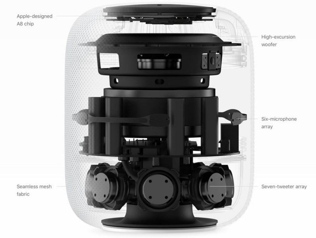 Apple homepod technologies coupe intérieure