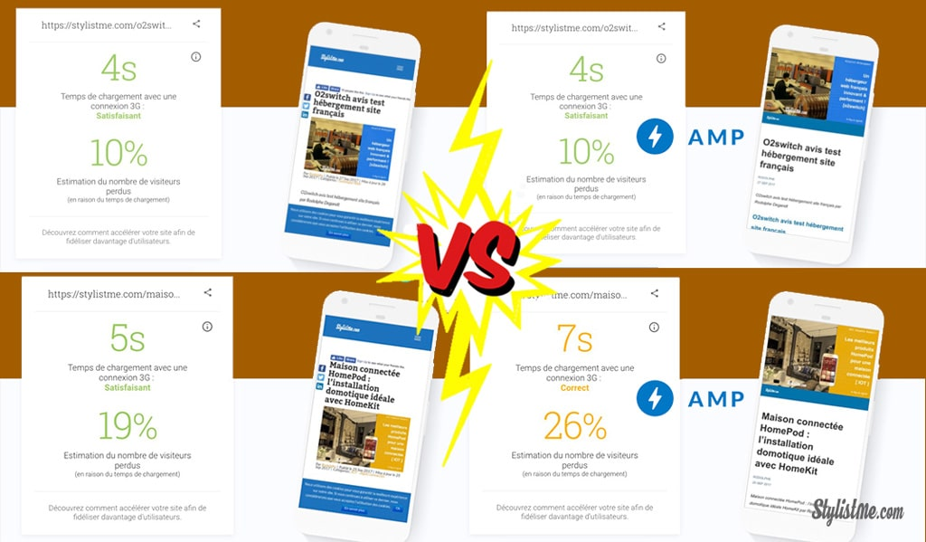 AMP est-il indispensable pour votre site ?