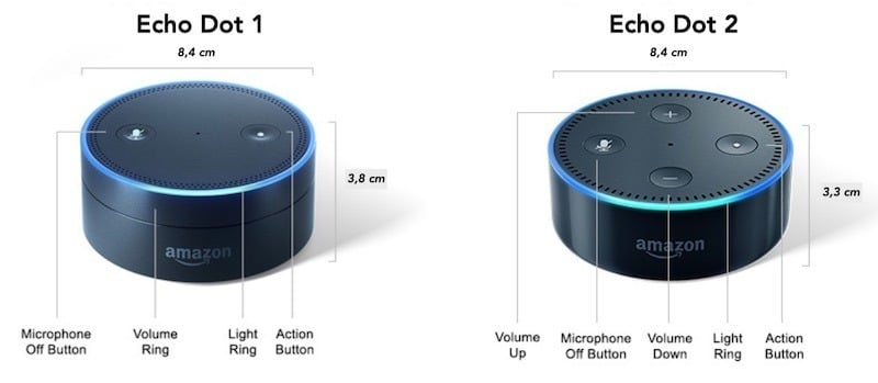 Echo Fo 1 vs Echo Dot 2