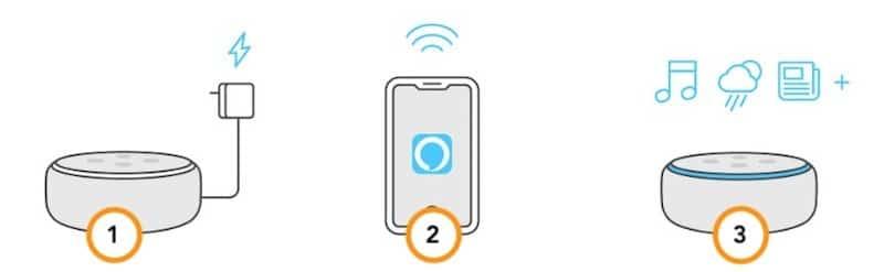 configurer installer echo dot 3