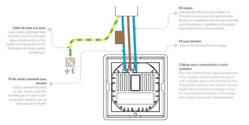 installation interrupteur variateur connecté lightwave RF