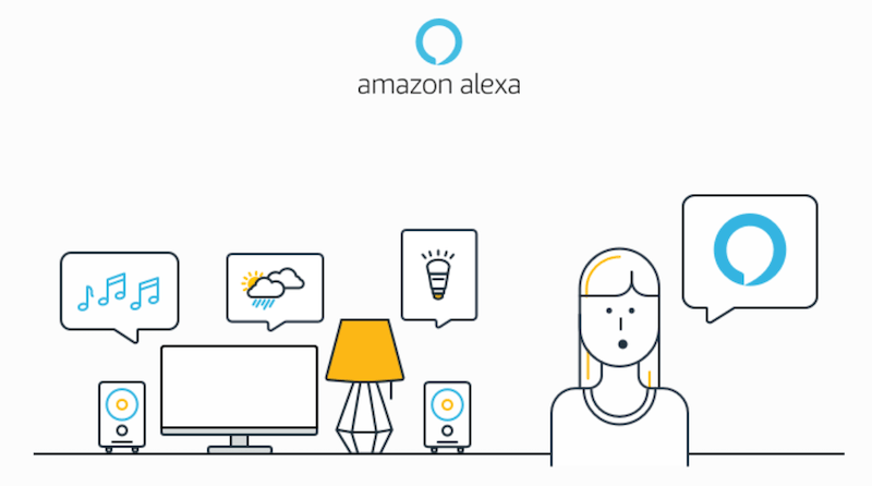 Alexa sur Windows 10 Xbox one