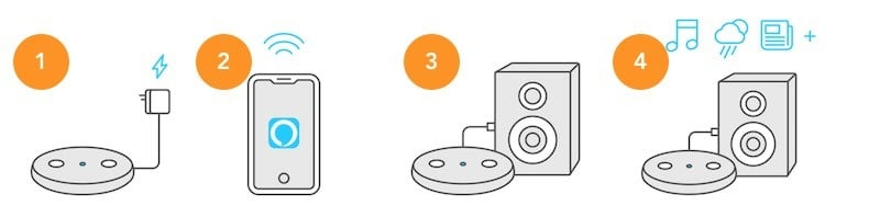 Amazon Echo Input guide installation