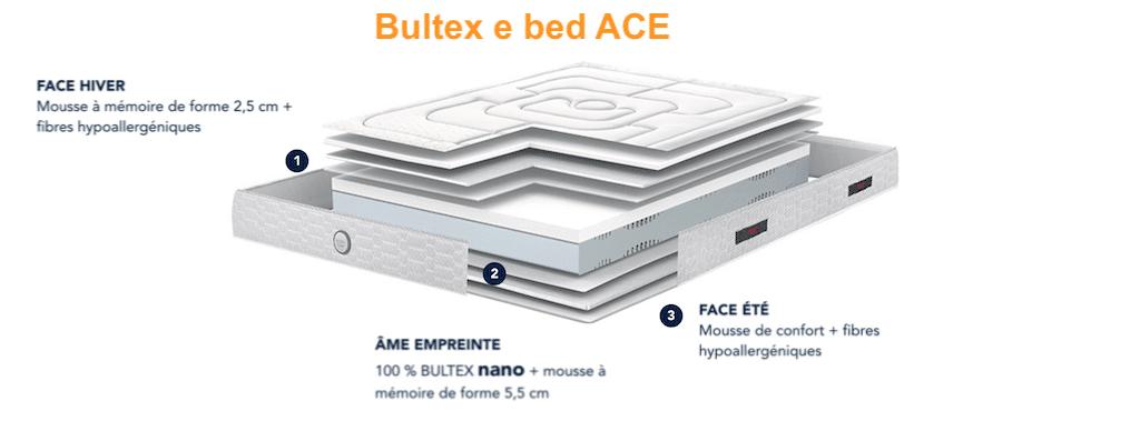 ebed bultex Ace avis test prix