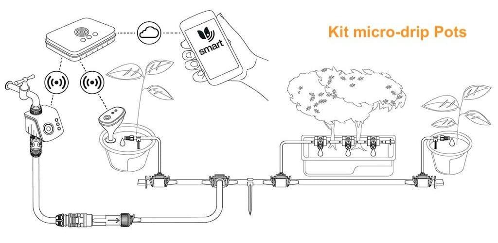 arrosage-automatique-gardena-connecte Kit micro drip pots.