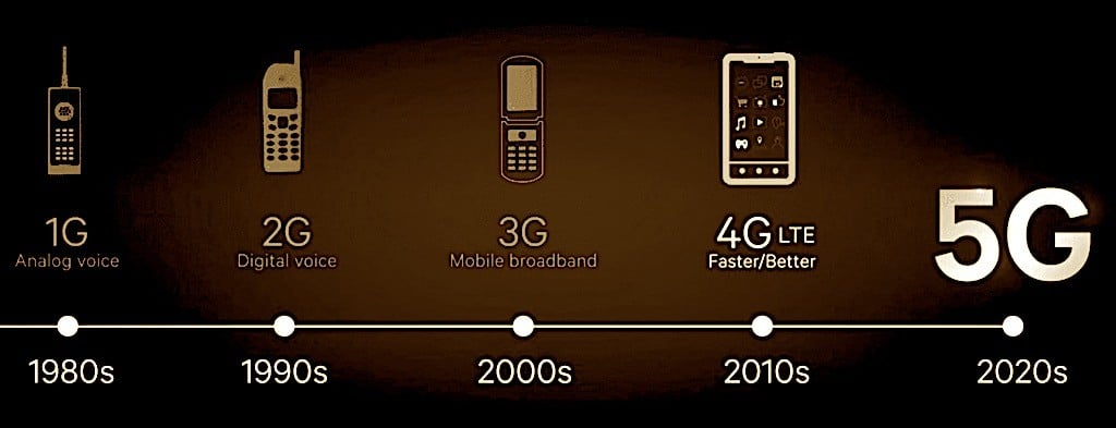 lancement 5G en France