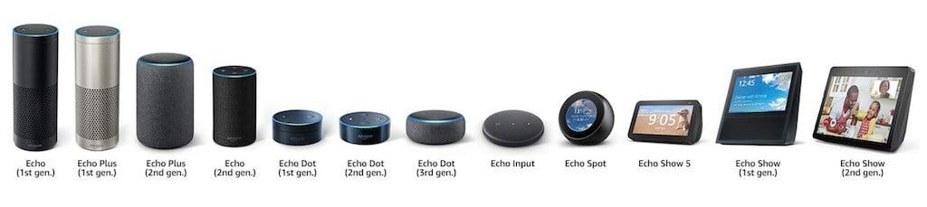 tous les appareils Amazon Echo