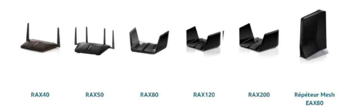 Gamme Netgear RAX Wi-Fi 6
