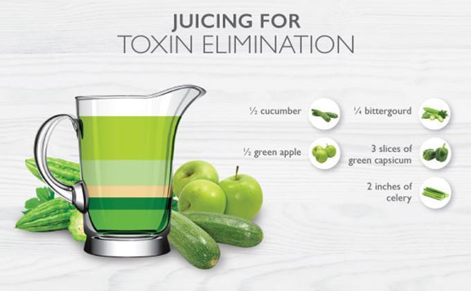 stylomilo.net_Recipe for toxin elimination