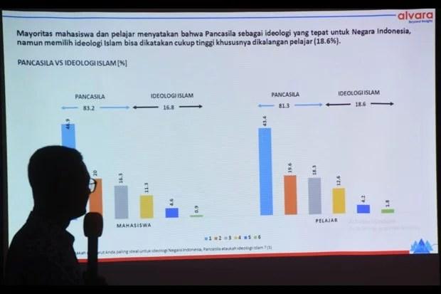 Survei: Tingkat Kepuasan Publik Terhadap Kinerja Jokowi-JK Menurun