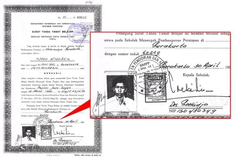 Warganet Tuding Ijazah SMA Jokowi Palsu, Inilah Fakta Sebenarnya