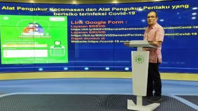 Photo of Risiko Penularan COVID-19 Masih Tinggi, Muhammadiyah: Perketat Protokol