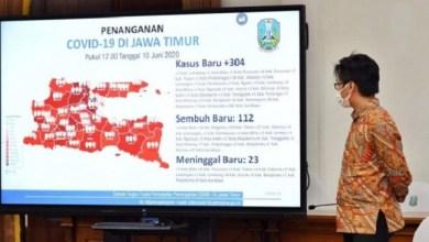 Photo of Jawa Timur, Jangan Latah dengan 'New Normal'
