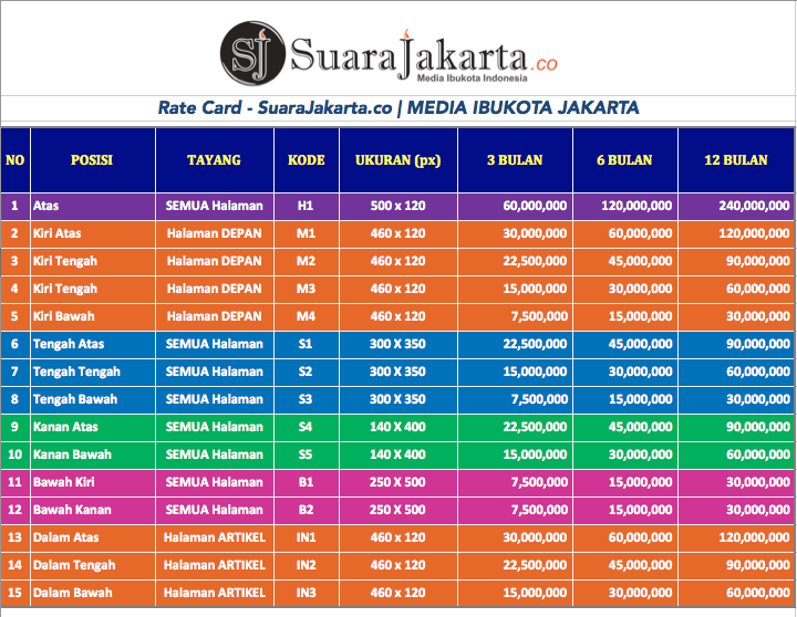 Rate Card SuaraJakarta.co